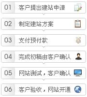 上海做网站流程