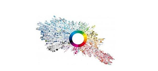 微信公众号的推广自媒体平台推广方式